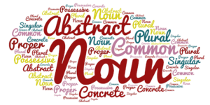 word cloud for types of nouns