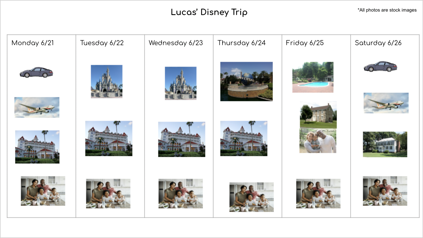 Lucas' disney trip visual itinerary with pictures of cars and activities for each day of the week
