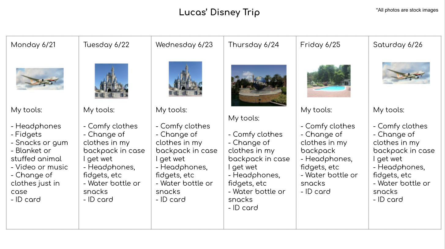 daily travel itinerary with a list of tools for each day: clothes, change of clothes, fidgets, headphones, water, snacks, ID card